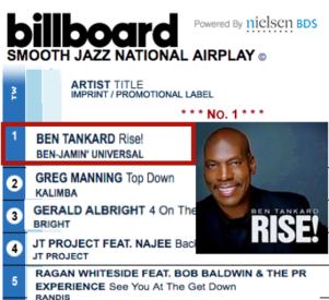 Ben Tankard - Billboard Charts
